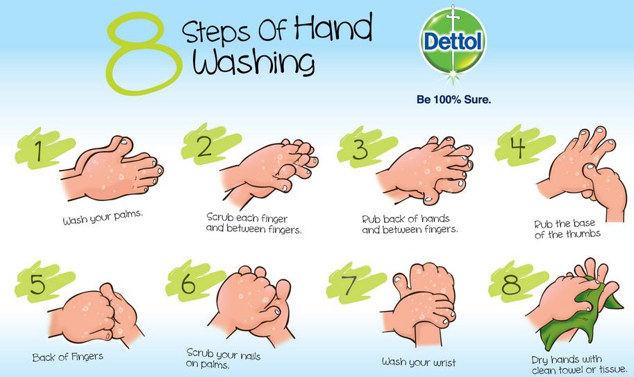 how to treat diarrhoea