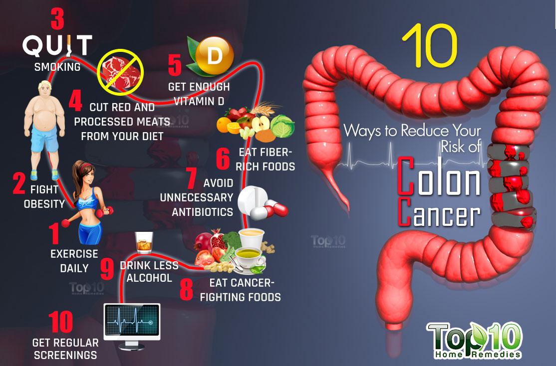 myths colon cancer